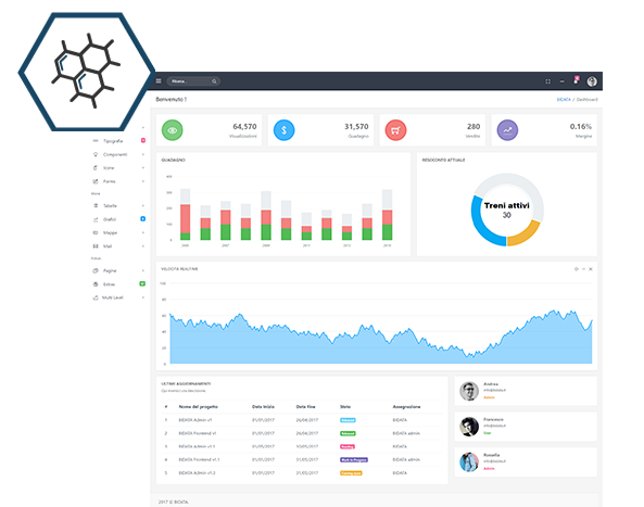 bee-iot-dashboard